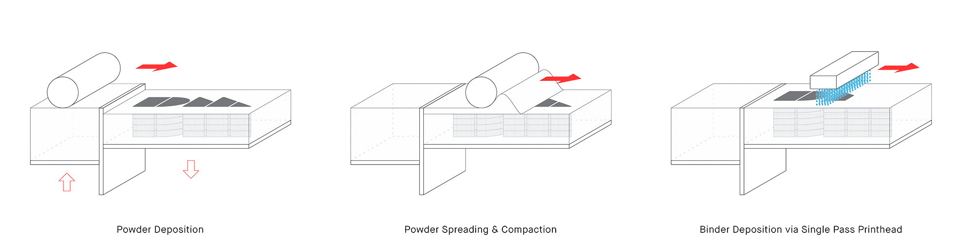 Shop System print process diagram